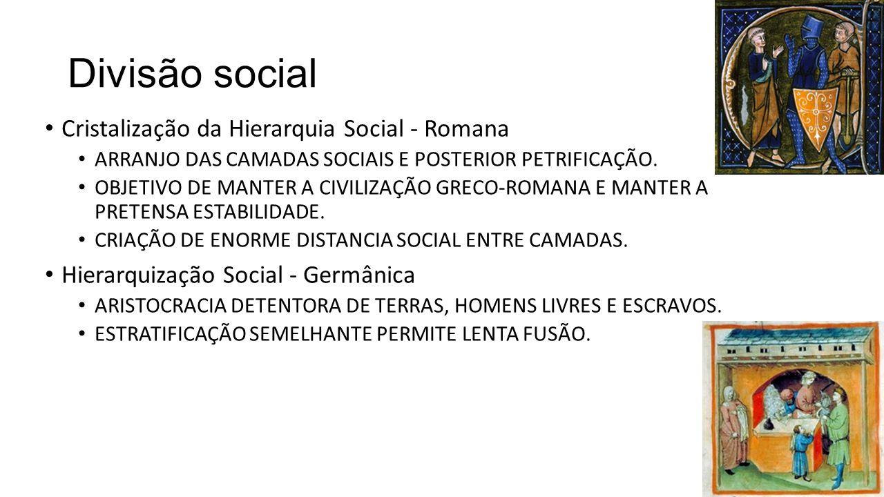 Divisão social Cristalização da Hierarquia Social - Romana