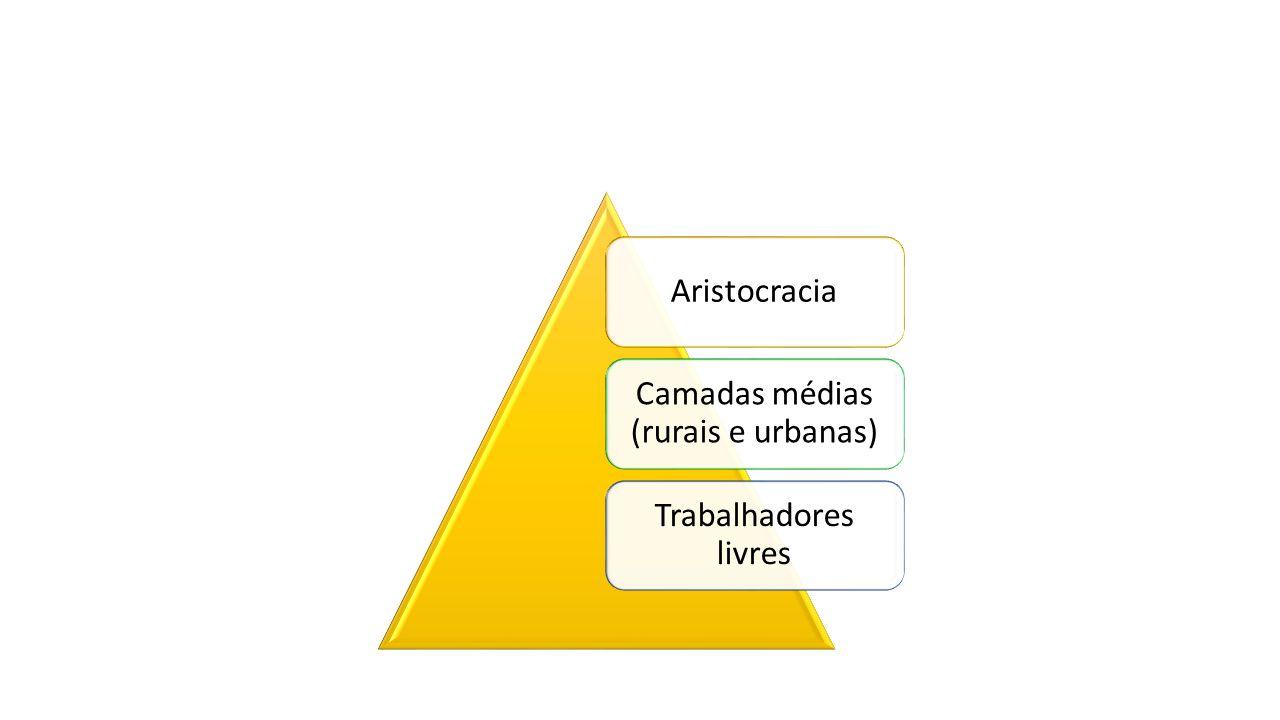 Camadas médias (rurais e urbanas)