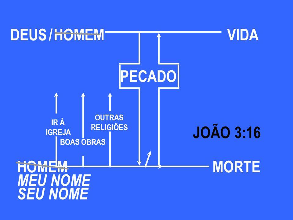 DEUS / HOMEM VIDA PECADO JOÃO 3:16 HOMEM MORTE MEU NOME SEU NOME IR À