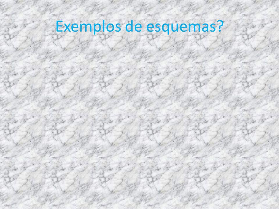 Exemplos de esquemas