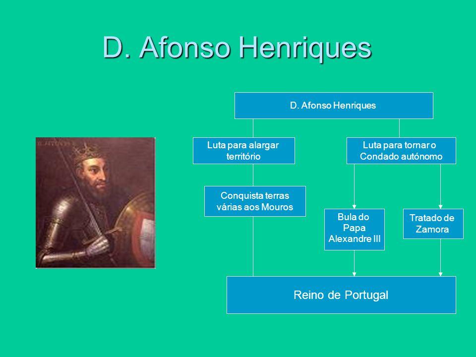 D. Afonso Henriques Reino de Portugal D. Afonso Henriques