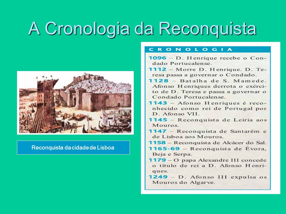 A Cronologia da Reconquista
