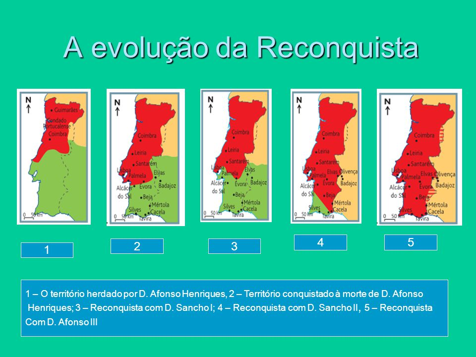 A evolução da Reconquista