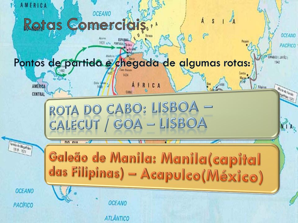 Rotas Comerciais Rota do Cabo: Lisboa – Calecut / Goa – Lisboa