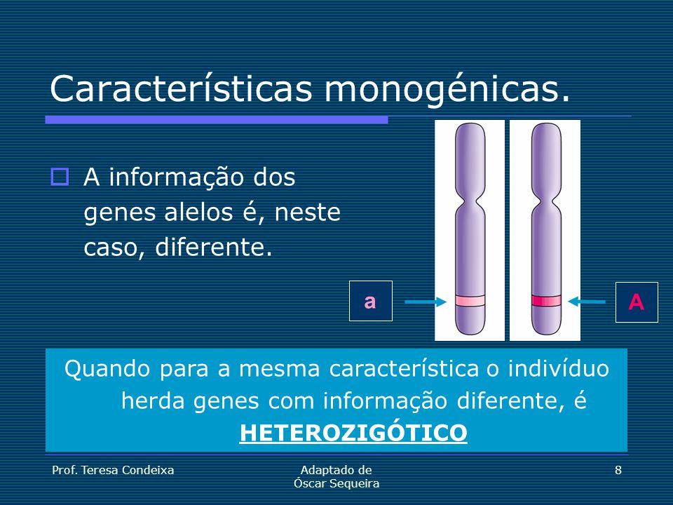 Características monogénicas.
