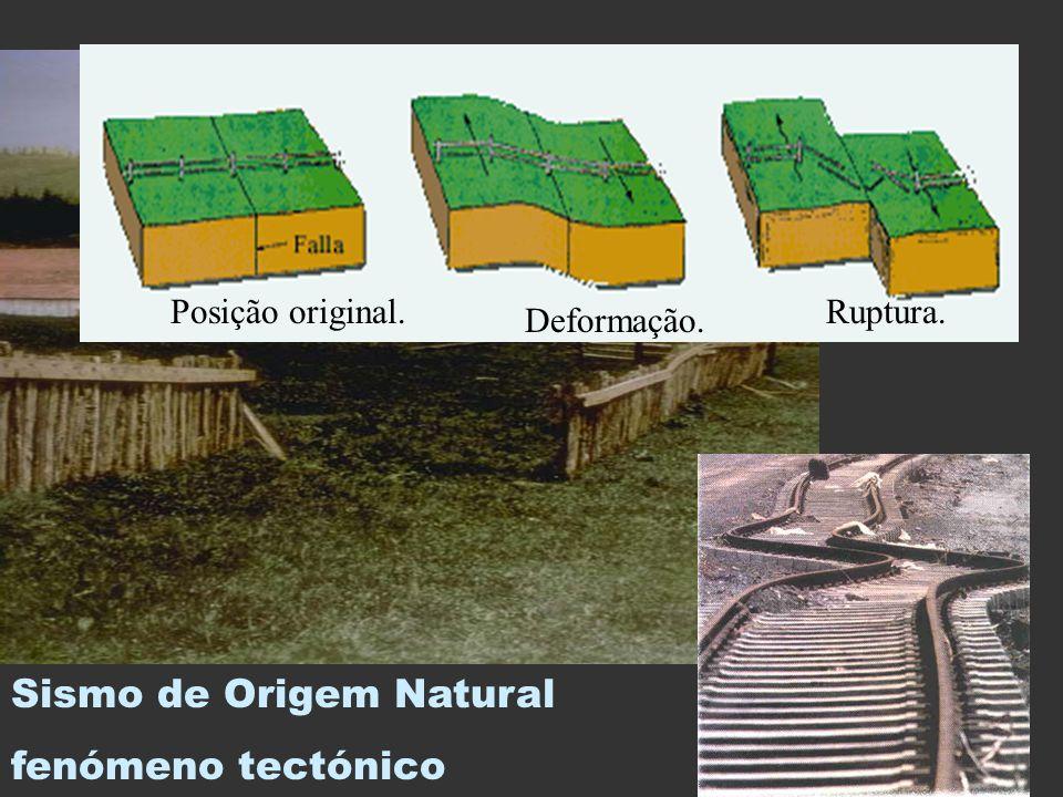 Sismo de Origem Natural fenómeno tectónico