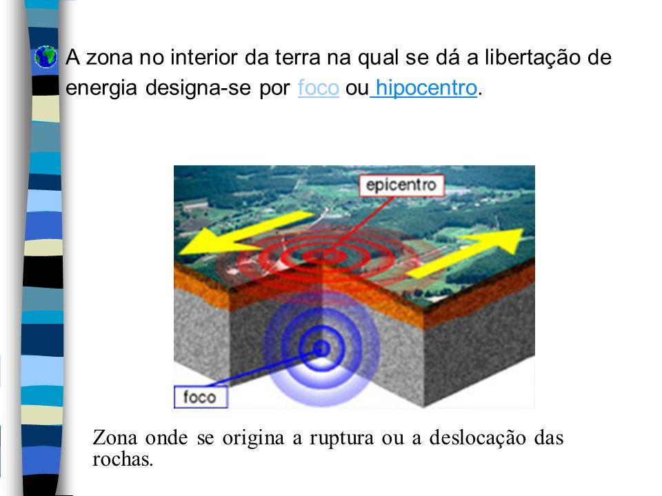 A zona no interior da terra na qual se dá a libertação de energia designa-se por foco ou hipocentro.