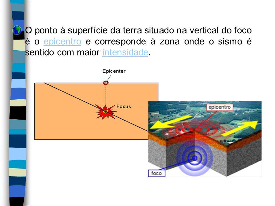 O ponto à superfície da terra situado na vertical do foco é o epicentro e corresponde à zona onde o sismo é sentido com maior intensidade.