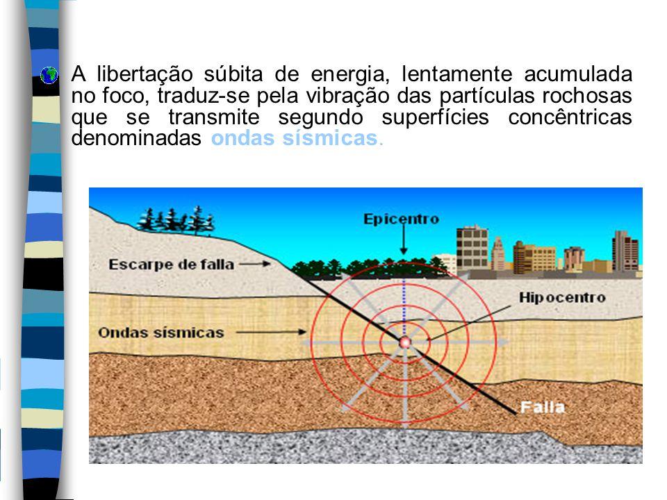 A libertação súbita de energia, lentamente acumulada no foco, traduz-se pela vibração das partículas rochosas que se transmite segundo superfícies concêntricas denominadas ondas sísmicas.