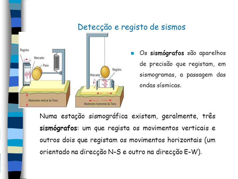 Detecção e registo de sismos