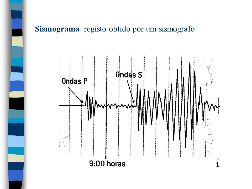 Sismograma: registo obtido por um sismógrafo