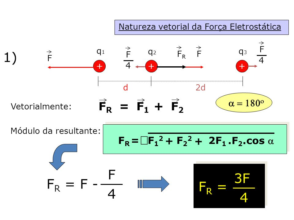 1) Ö F 3F FR = F - FR = 4 4 FR = F1 F2 + a = 180o + FR = F12 F22 2F1