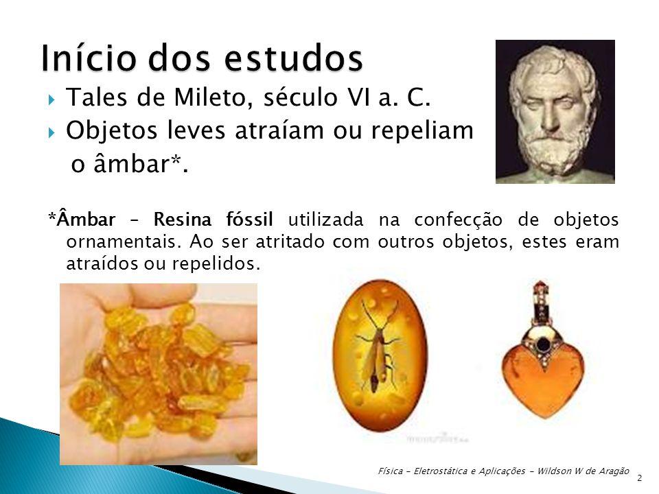 Início dos estudos Tales de Mileto, século VI a. C.