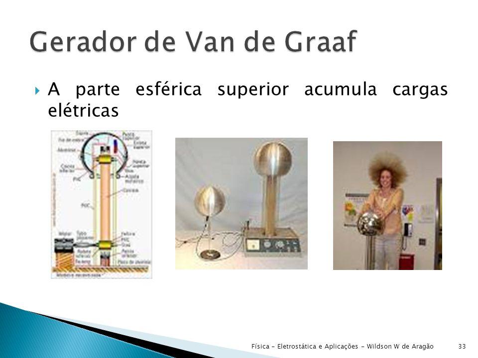 Gerador de Van de Graaf A parte esférica superior acumula cargas elétricas.