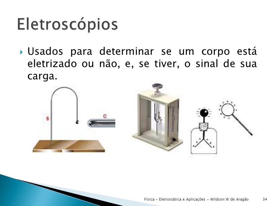 Eletroscópios Usados para determinar se um corpo está eletrizado ou não, e, se tiver, o sinal de sua carga.