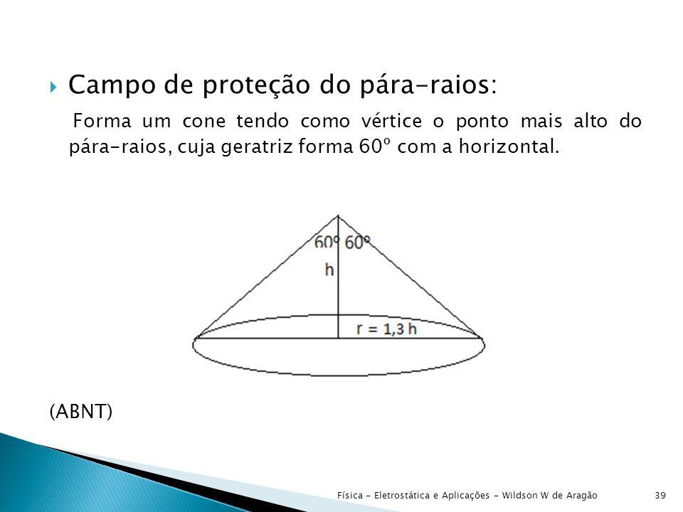 Campo de proteção do pára-raios: