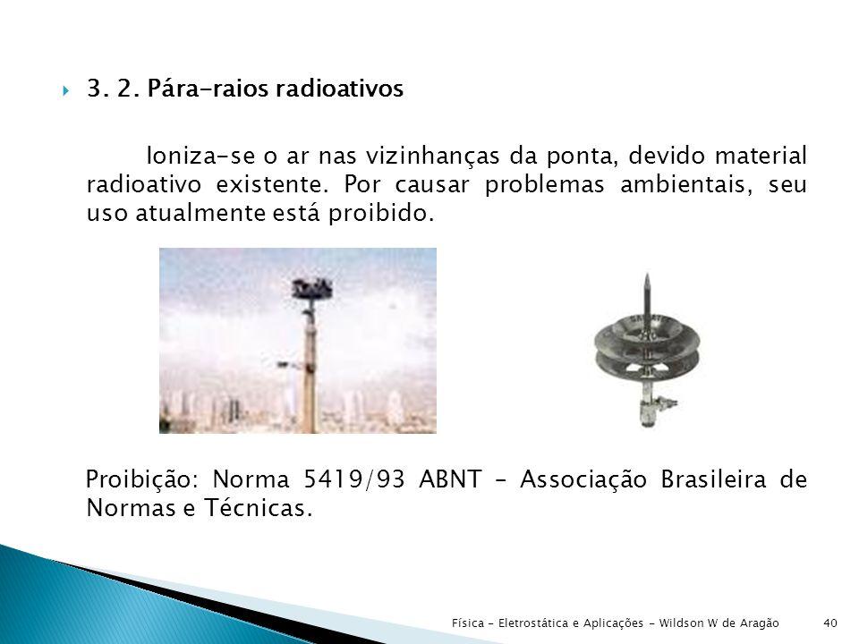 3. 2. Pára-raios radioativos