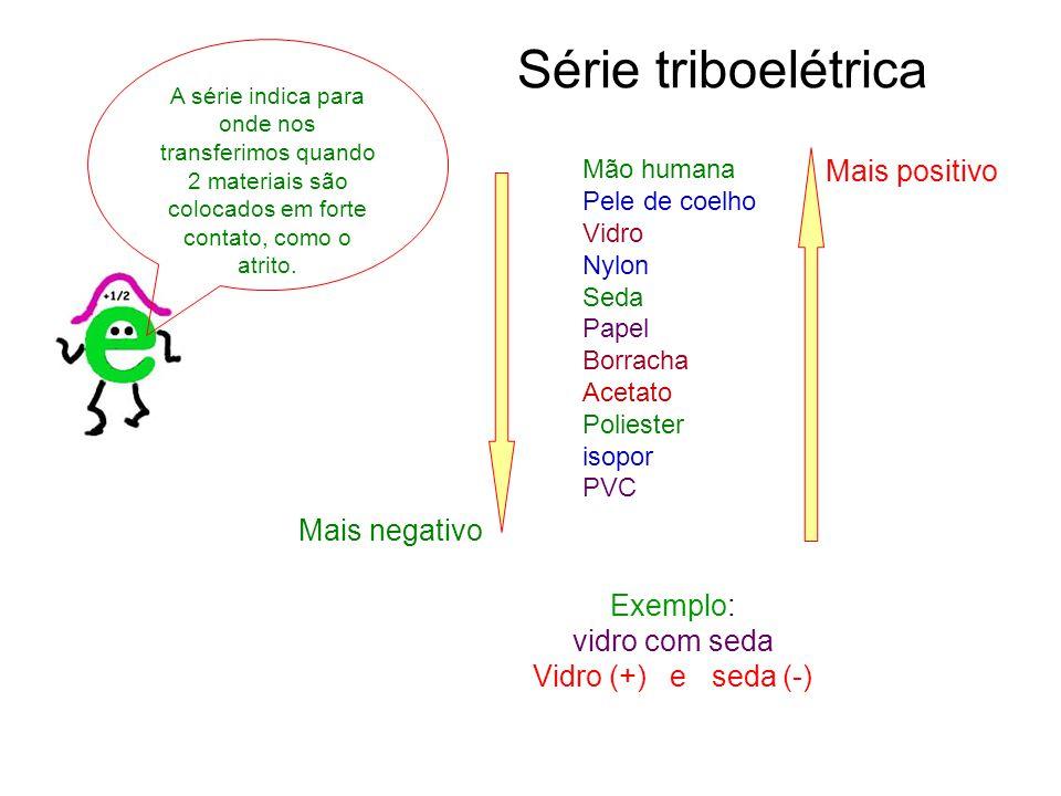 Série triboelétrica Mais positivo Mais negativo Exemplo: