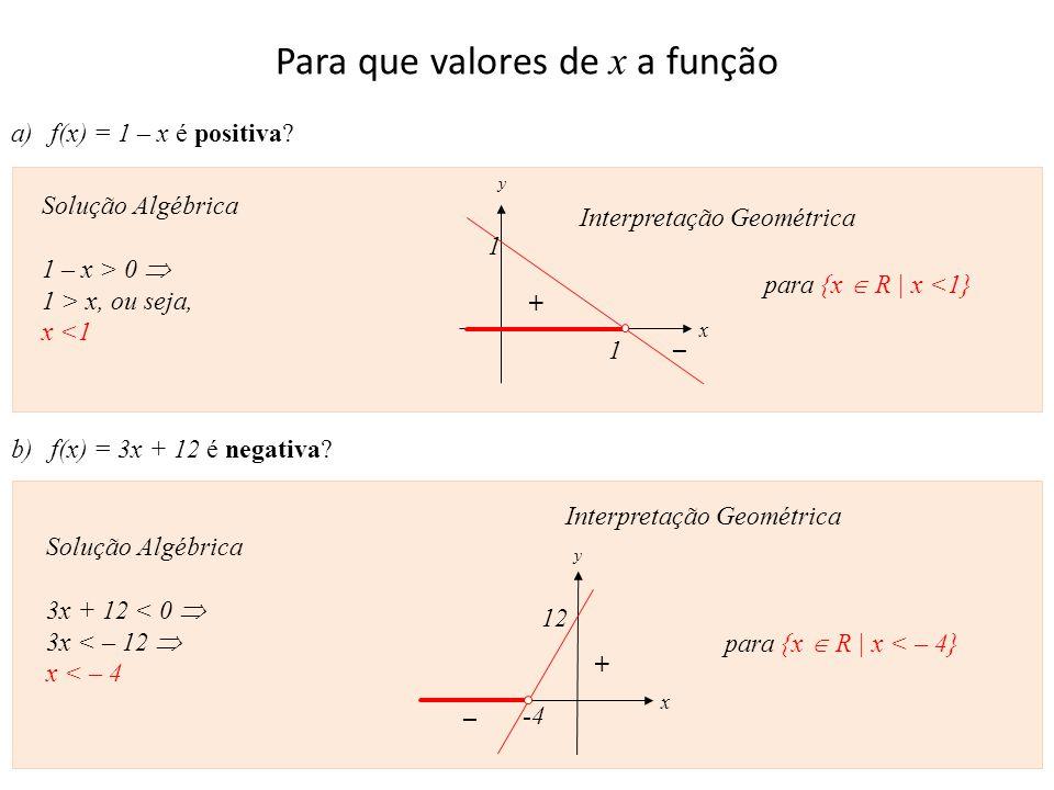 Para que valores de x a função