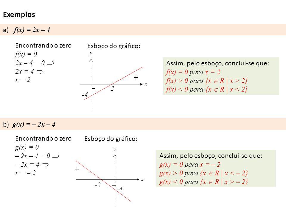 Exemplos a) f(x) = 2x – 4 Encontrando o zero f(x) = 0 2x – 4 = 0 