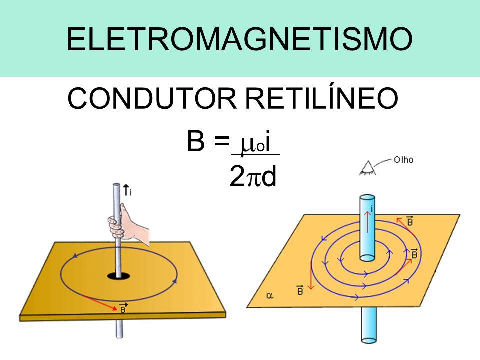CONDUTOR RETILÍNEO B = oi 2d