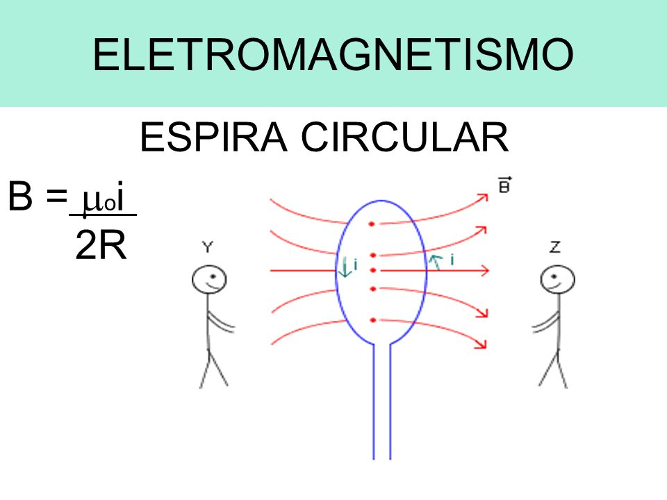ESPIRA CIRCULAR B = oi 2R