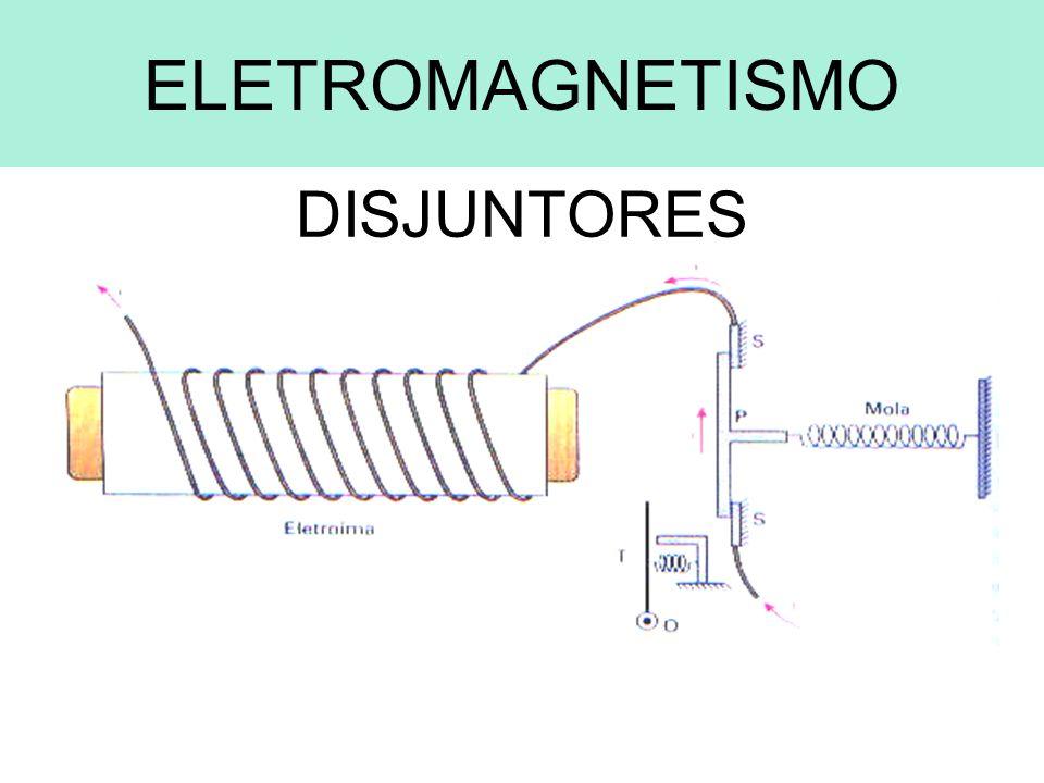 ELETROMAGNETISMO DISJUNTORES