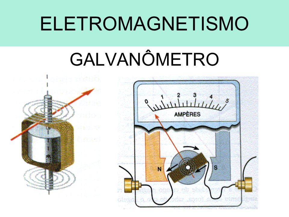 ELETROMAGNETISMO GALVANÔMETRO