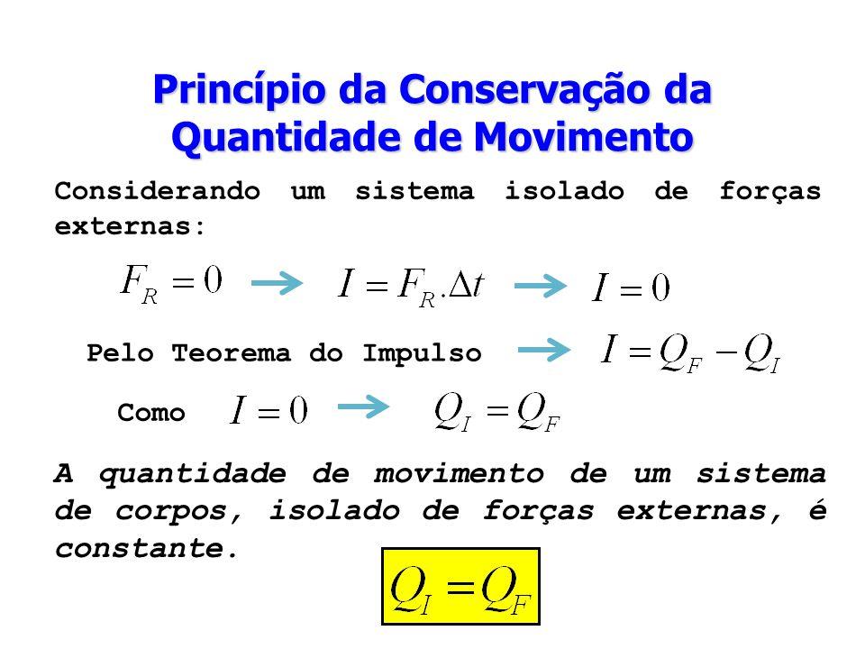 Princípio da Conservação da Quantidade de Movimento