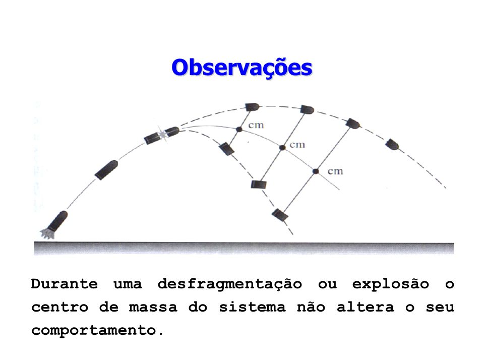 Observações Durante uma desfragmentação ou explosão o centro de massa do sistema não altera o seu comportamento.