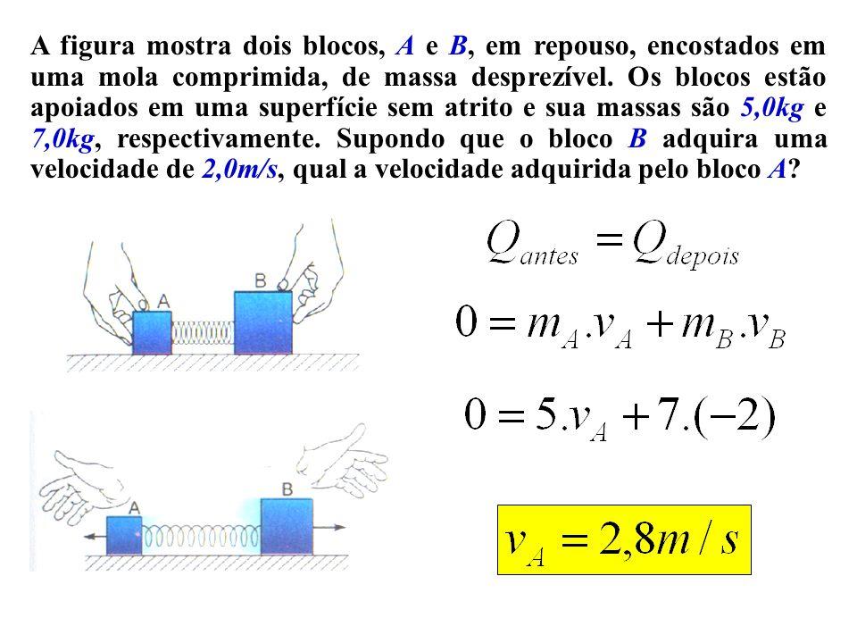 A figura mostra dois blocos, A e B, em repouso, encostados em uma mola comprimida, de massa desprezível.