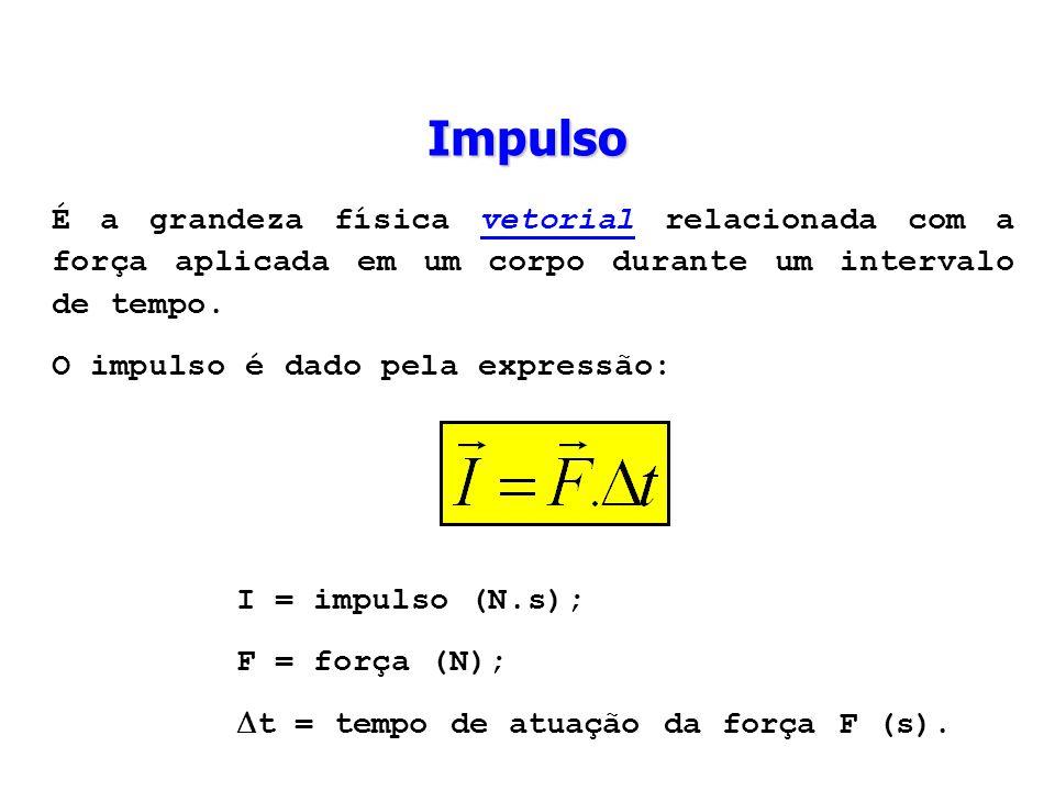 Impulso É a grandeza física vetorial relacionada com a força aplicada em um corpo durante um intervalo de tempo.