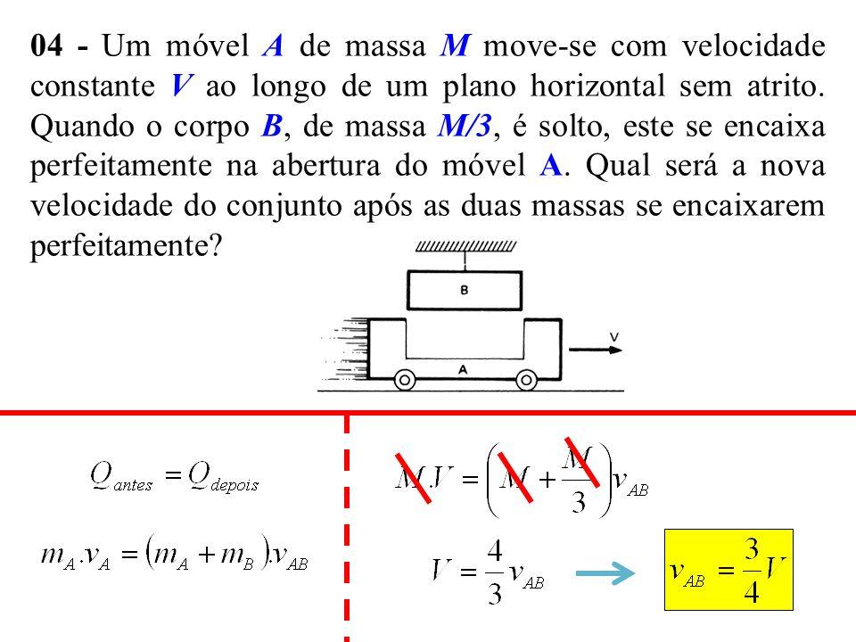 04 - Um móvel A de massa M move-se com velocidade constante V ao longo de um plano horizontal sem atrito.