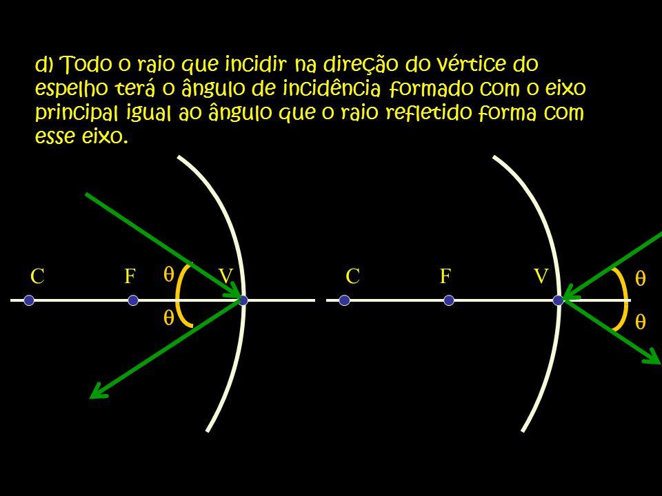 d) Todo o raio que incidir na direção do vértice do espelho terá o ângulo de incidência formado com o eixo principal igual ao ângulo que o raio refletido forma com esse eixo.