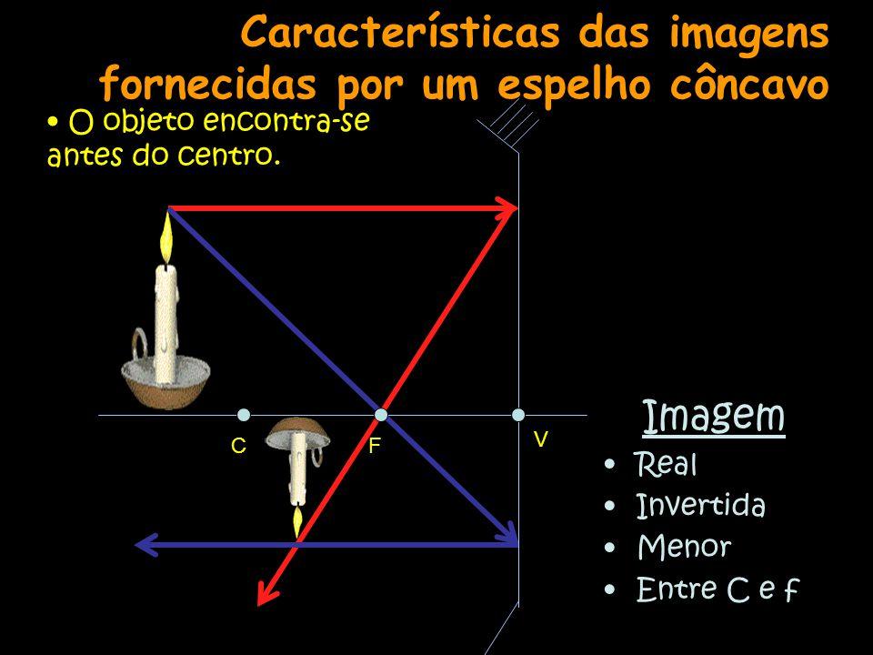 Características das imagens fornecidas por um espelho côncavo