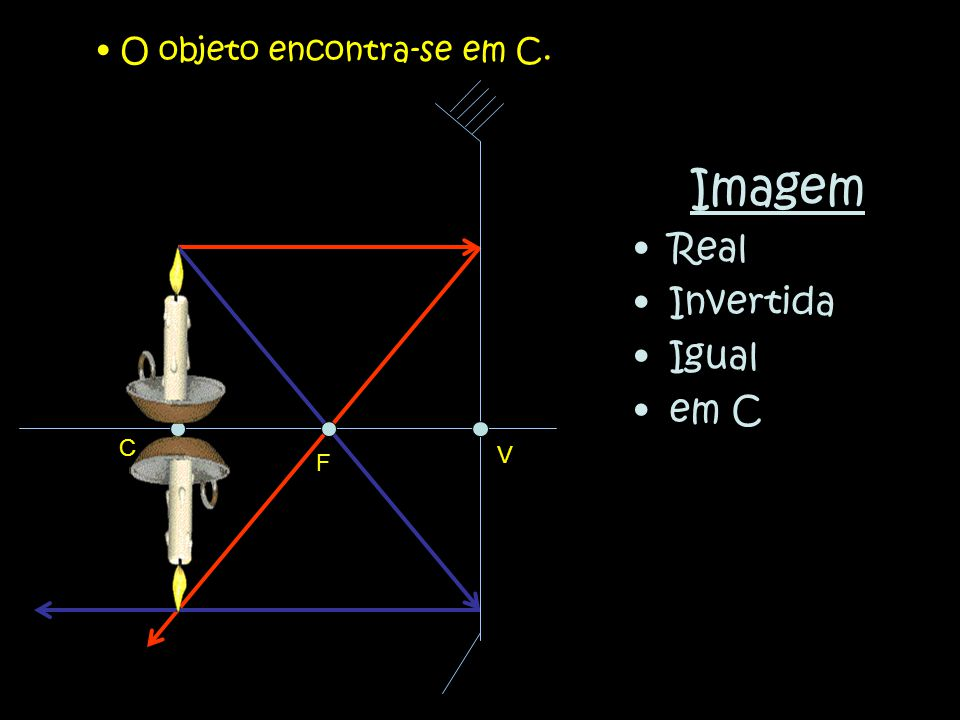 O objeto encontra-se em C.