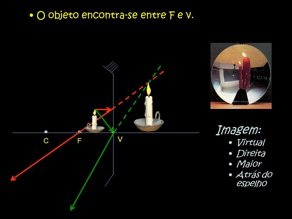 Imagem: O objeto encontra-se entre F e v. Virtual Direita Maior