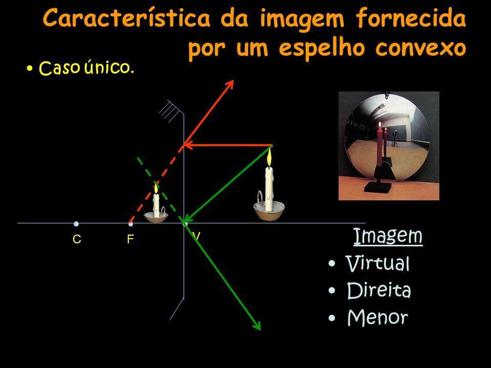 Característica da imagem fornecida por um espelho convexo
