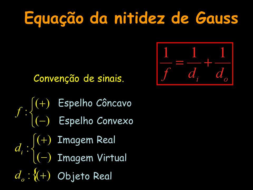 Equação da nitidez de Gauss