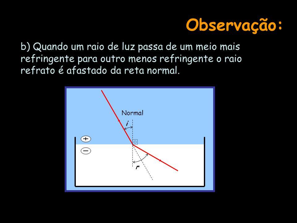 Observação: b) Quando um raio de luz passa de um meio mais refringente para outro menos refringente o raio refrato é afastado da reta normal.