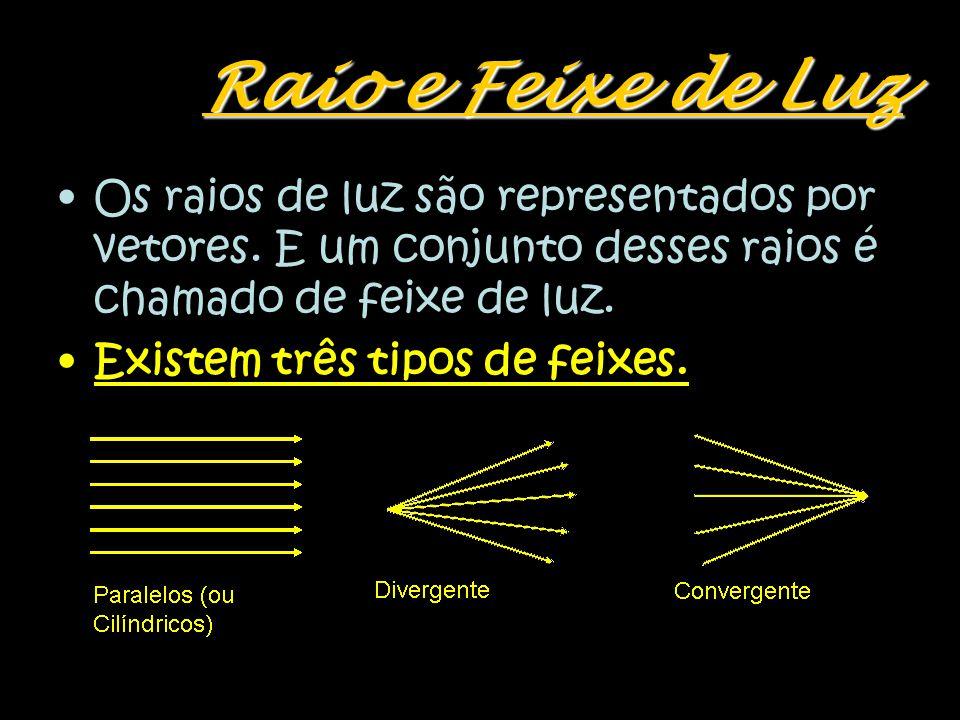 Raio e Feixe de Luz Os raios de luz são representados por vetores. E um conjunto desses raios é chamado de feixe de luz.