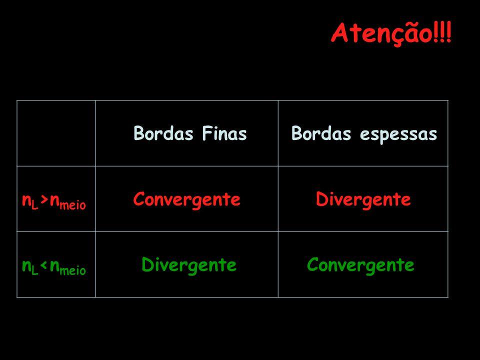 Atenção!!! Bordas Finas Bordas espessas nL>nmeio Convergente