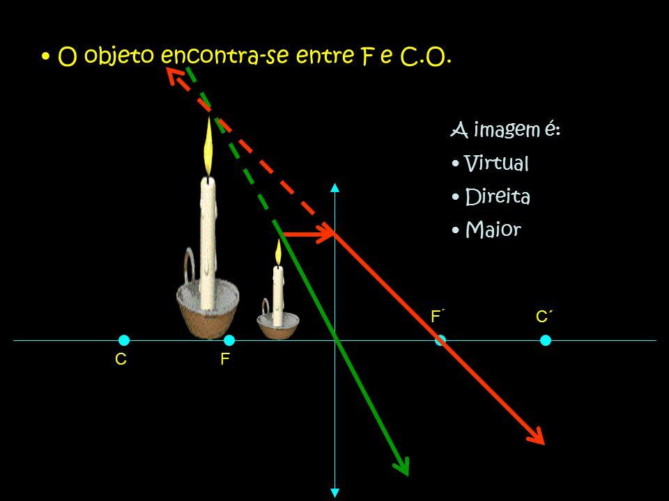 O objeto encontra-se entre F e C.O.