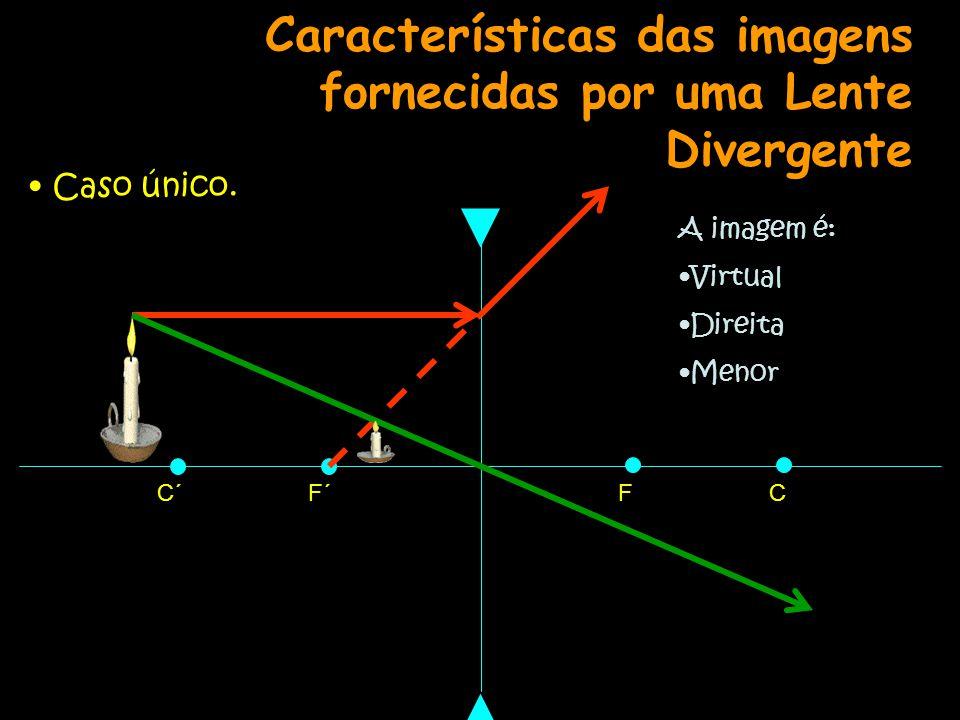 Características das imagens fornecidas por uma Lente Divergente