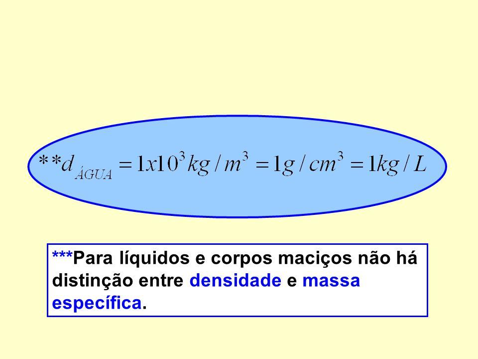 ***Para líquidos e corpos maciços não há distinção entre densidade e massa específica.