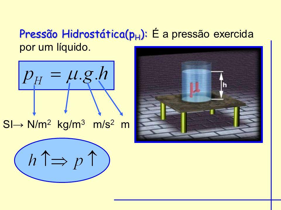Pressão Hidrostática(pH): É a pressão exercida por um líquido.