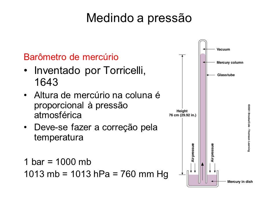 Medindo a pressão Inventado por Torricelli, 1643 Barômetro de mercúrio