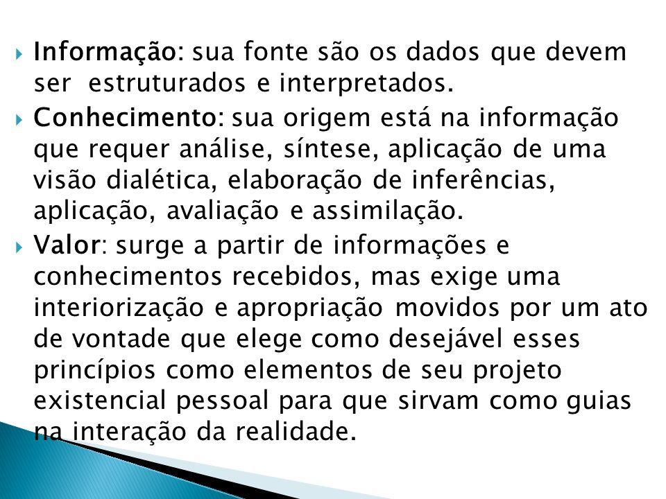 Informação: sua fonte são os dados que devem ser estruturados e interpretados.