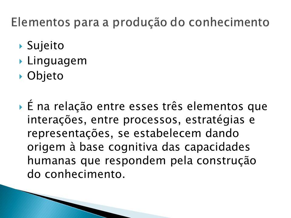 Elementos para a produção do conhecimento