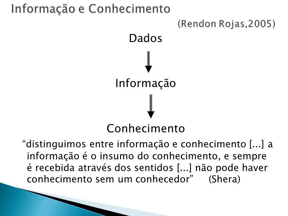 Informação e Conhecimento (Rendon Rojas,2005)